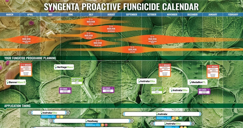 Digitally plan your fungicide calendar